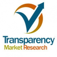 New report on the Nanomedicine Market